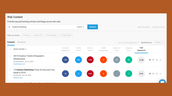 Buzzsumo - Content Research Tool