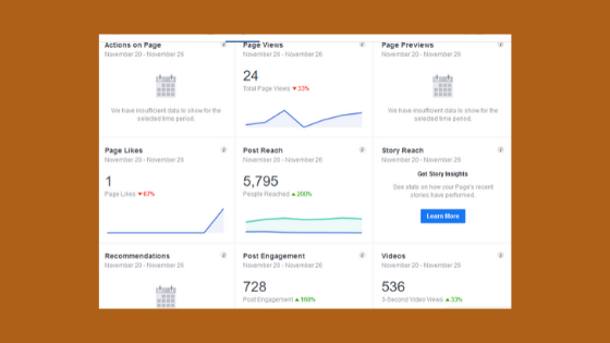 Facebook Page Insights