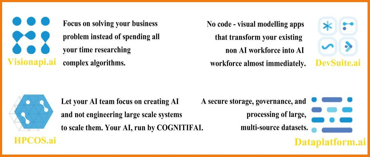 Cognitifai Products