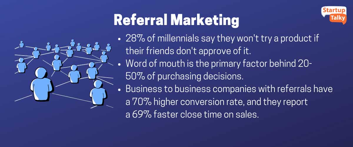 Referral Marketing Stats