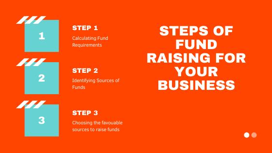 Steps of Fund Raising