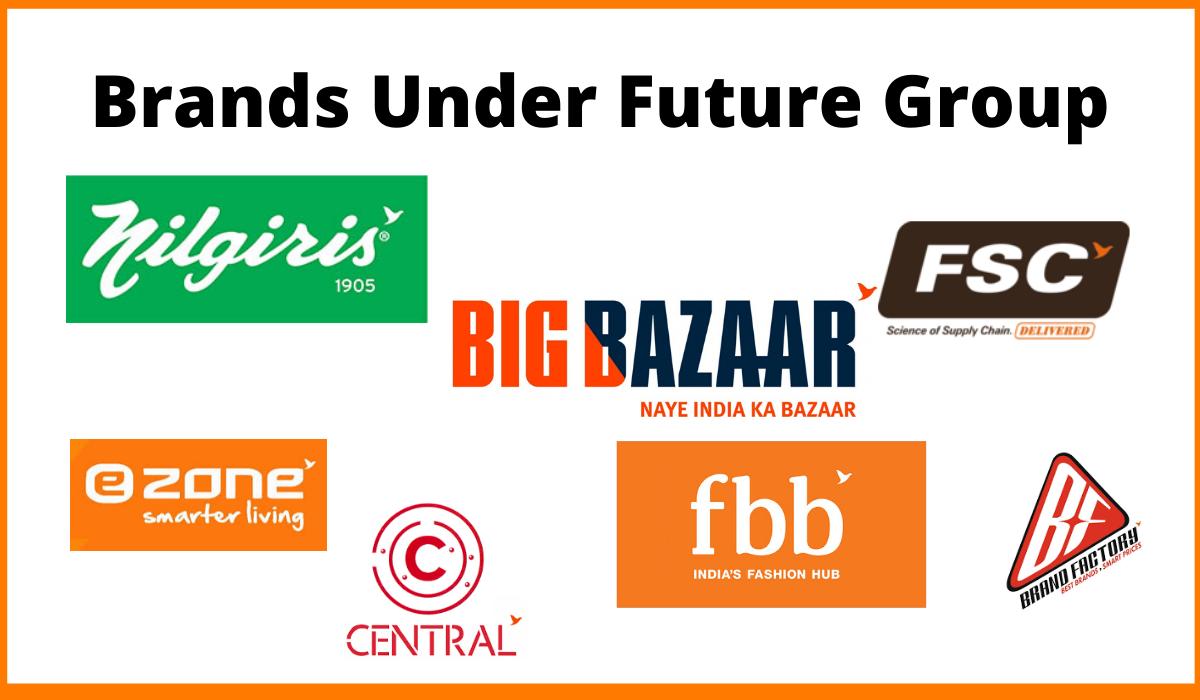 Future Group Brands List