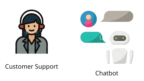 Customer support vs Chatbot