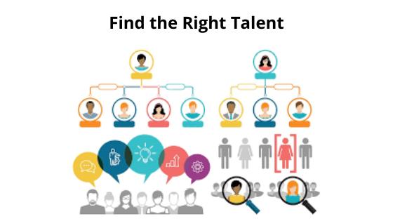 Find the right talent