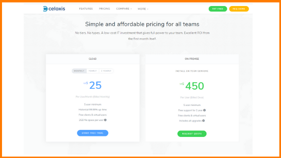 Celoxis pricing