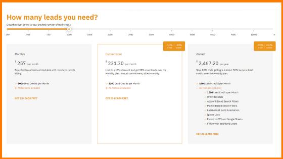 LeadFuze pricing