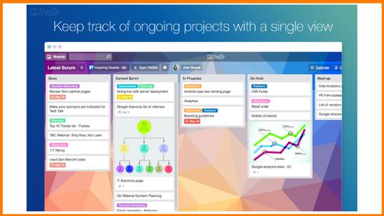 Trello -Project Management app
