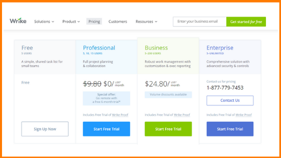 Wrike pricing - Project Management Software