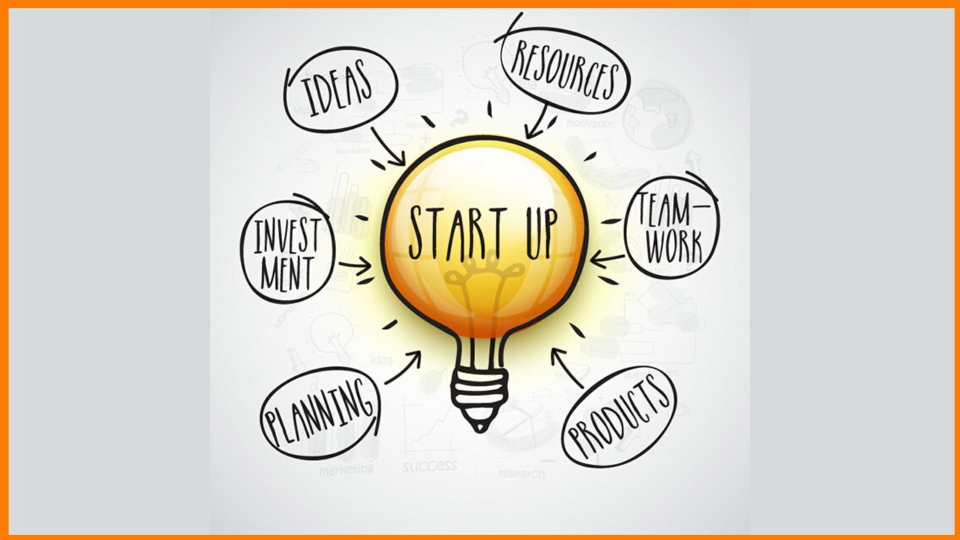 Elements of Successful Startup