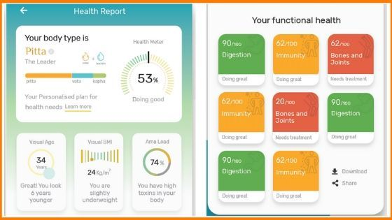 FindMyHealth Example Health Report