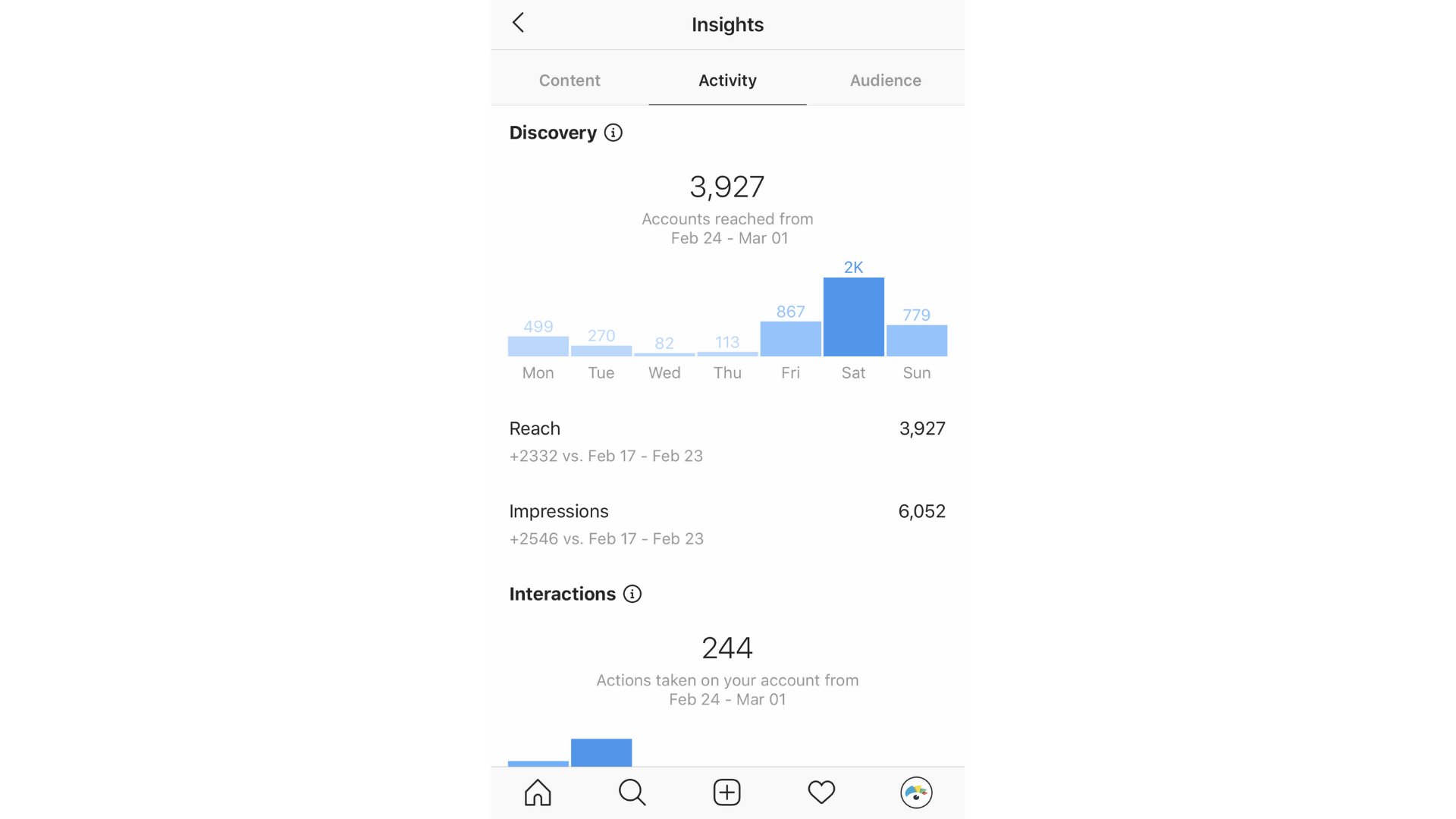 Instagram For Dropshipping