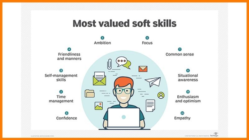 Building soft skills for a good business.