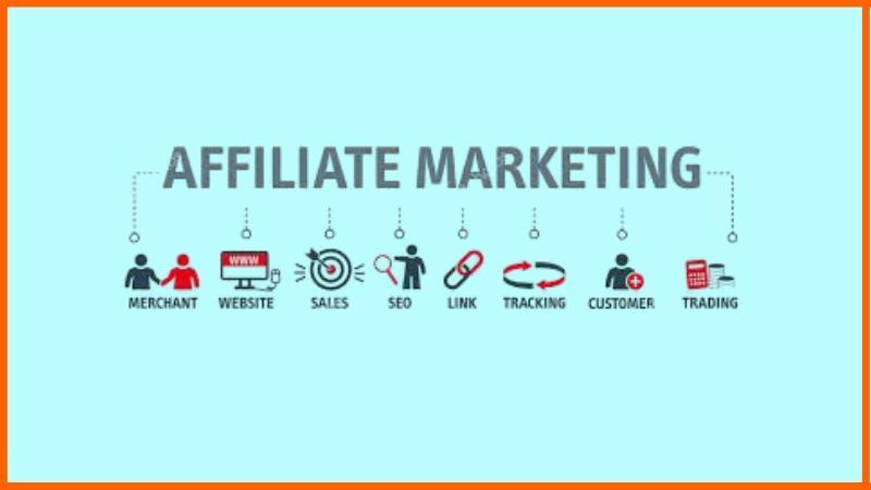 Affiliate marketing companies india
