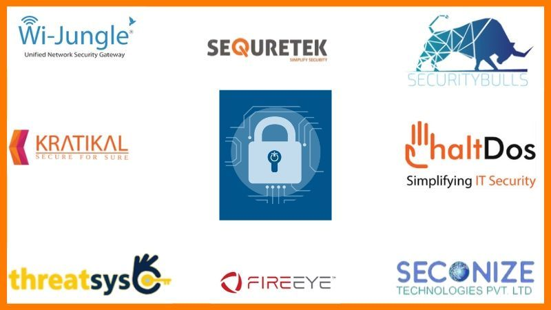 Cyber security startups in India