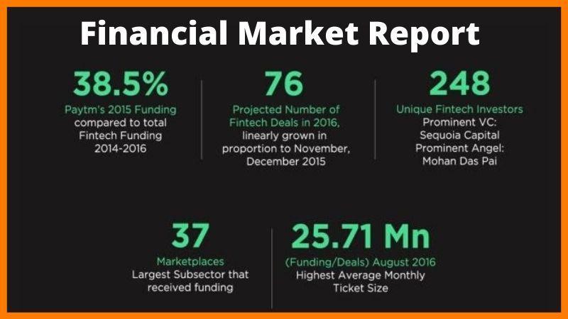 Financial Market Report - Fintech Industry