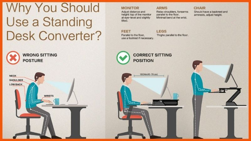Standing Desk Convertor