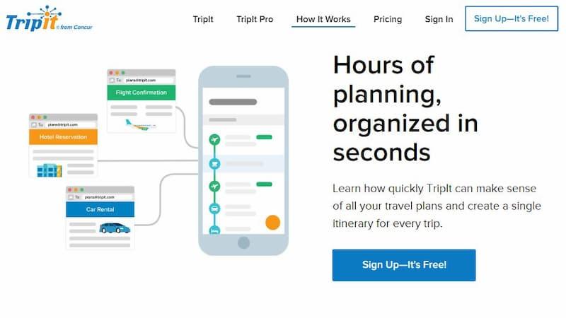 Best Trip Planning App