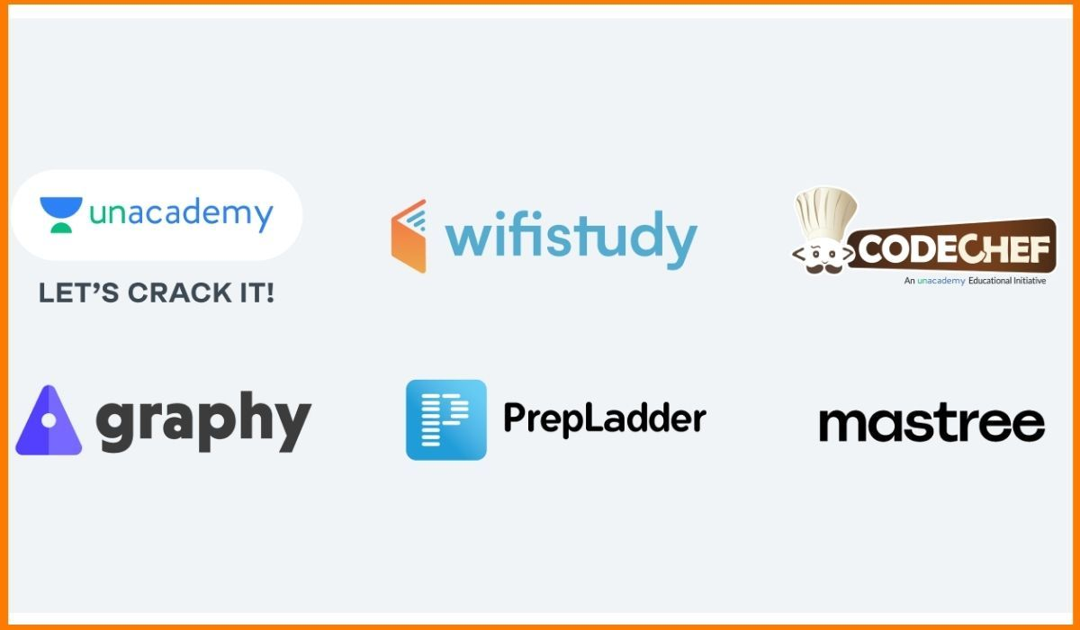 Unacademy Acquisitions