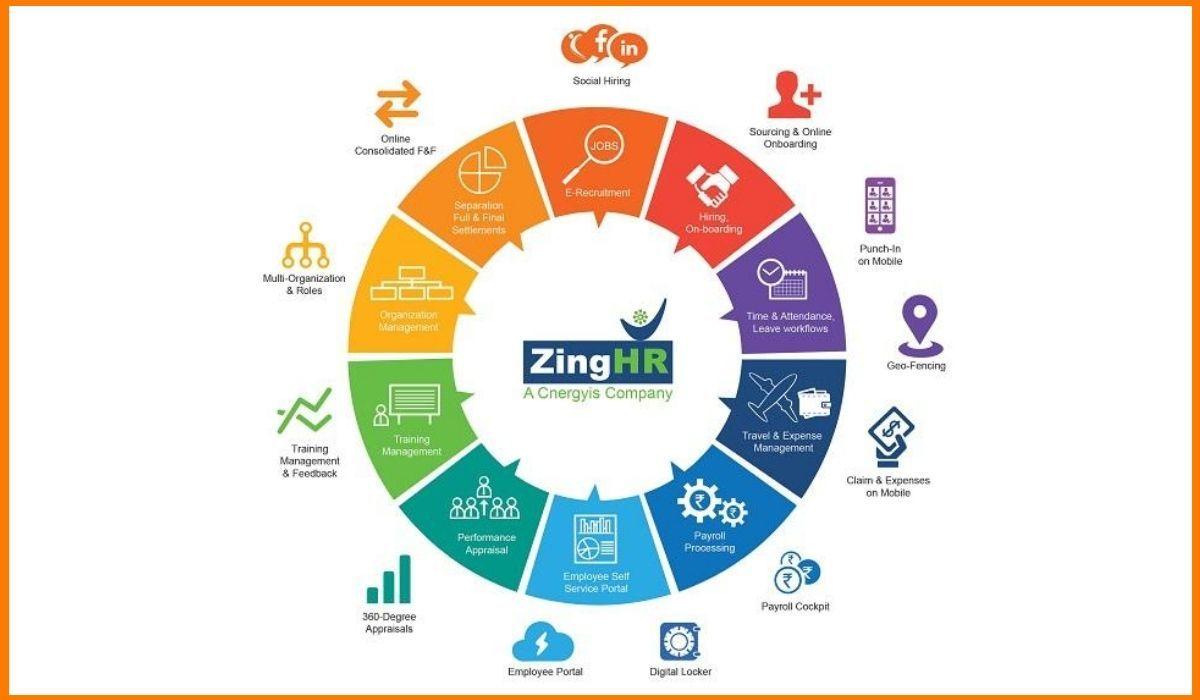 ZingHR plans