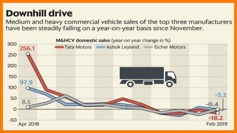 Top Manufacturers In Trucking Industry