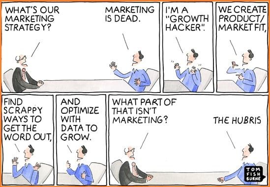 best growth hacking company in india
