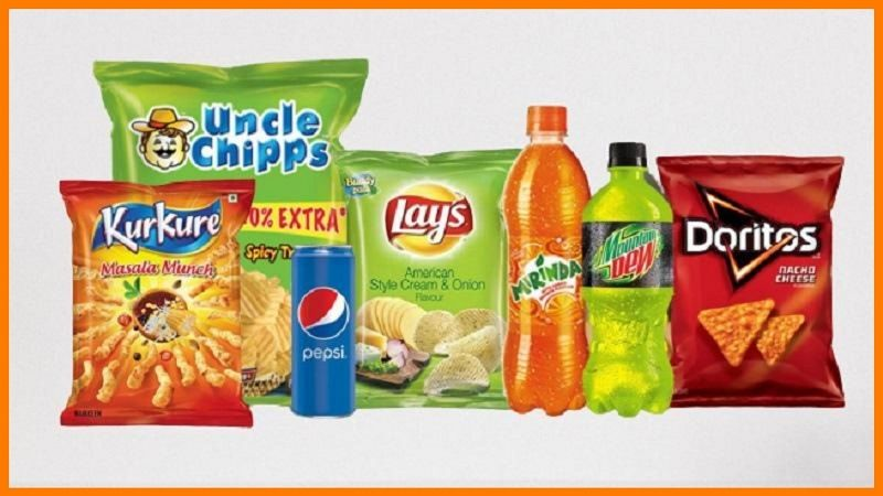 Marketing Strategies of PepsiCo