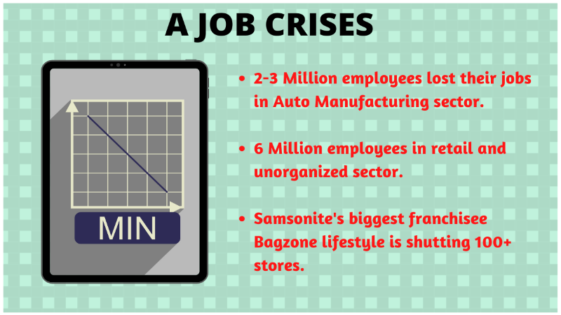 Statistics of Job Loss