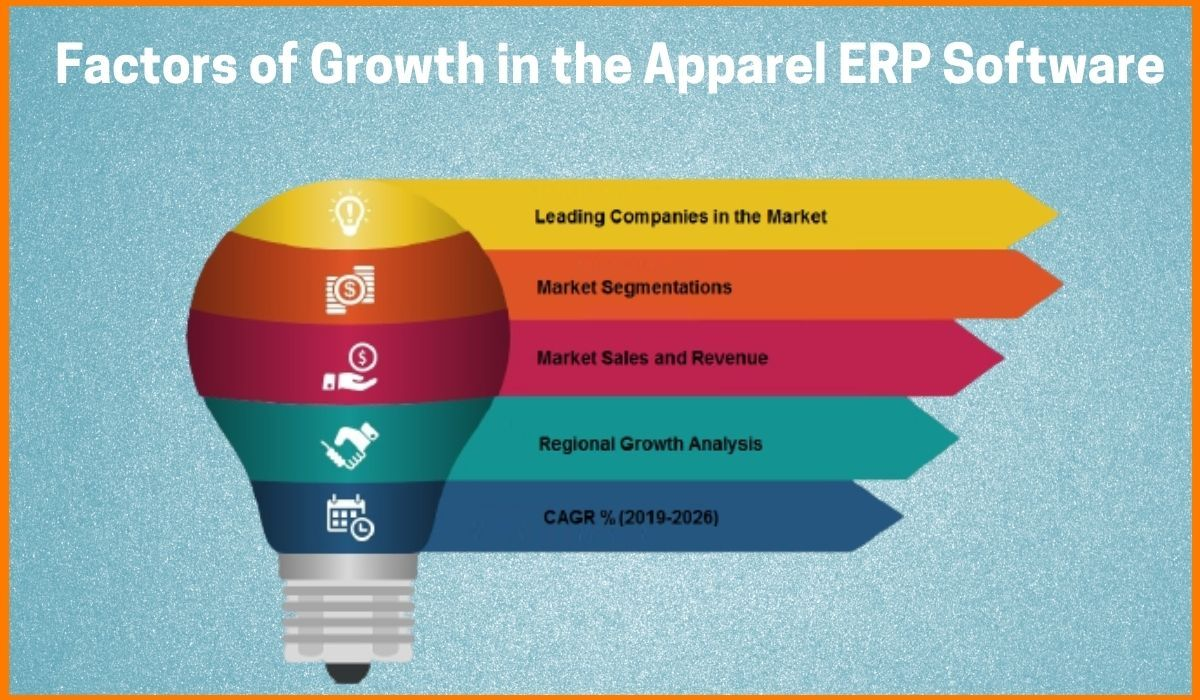 Growth factors in Apparel ERP Software
