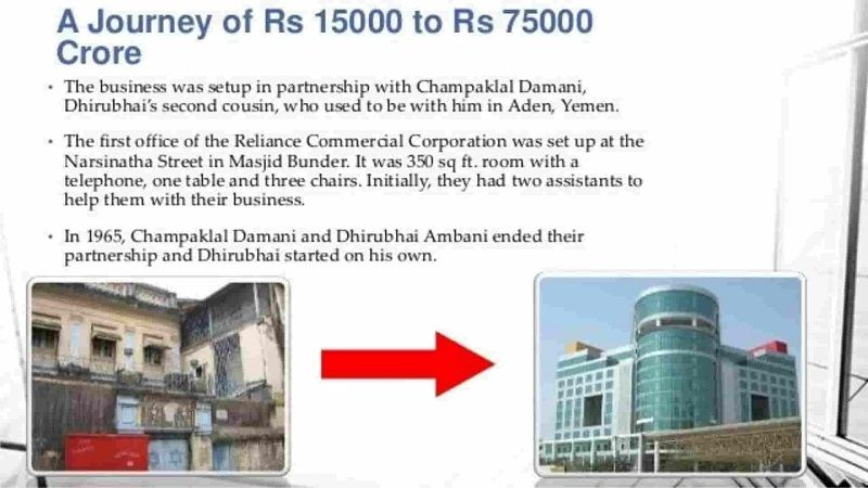 Journey Of Reliance Industries Limited