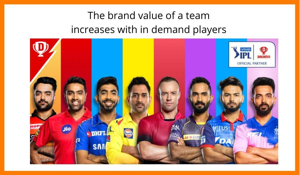 The brand value of a team increases if they have popular players
