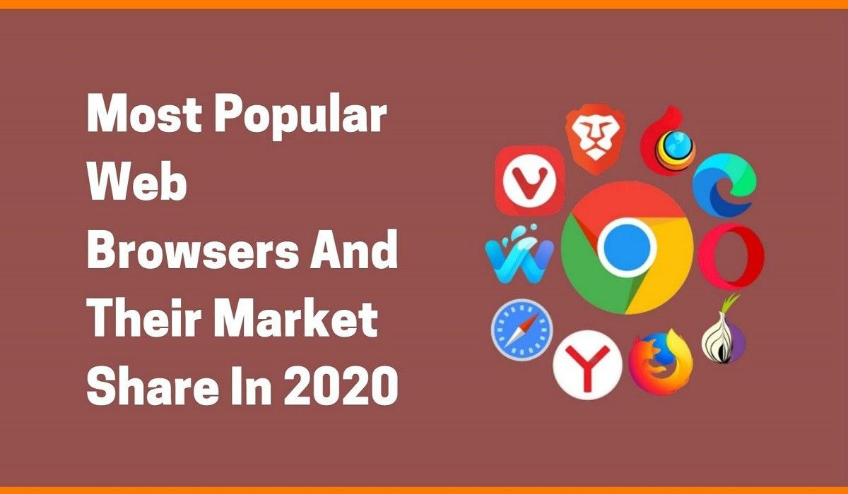 Analysis About Top Web Browsers And Their Market Share In 2020