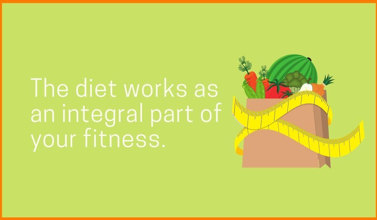 health and fitness niche_startuptalky