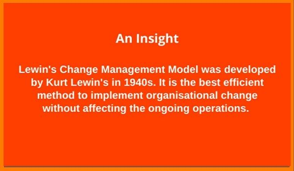 Lewin's Change Management Model