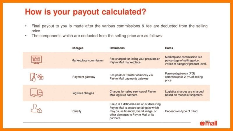 How Payout Is Calculated - Paytm Case Study