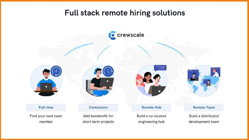 CrewScale | Full stack Remote Hiring Solutions