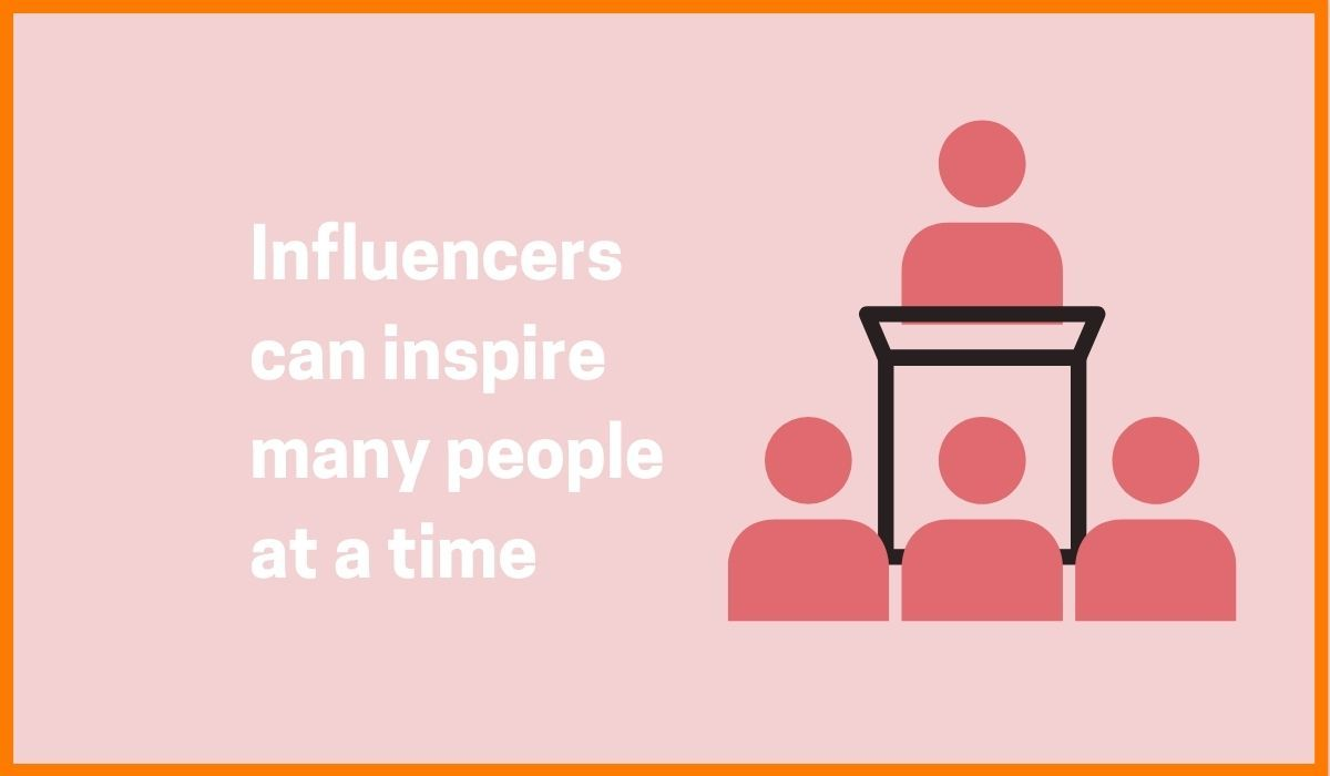 social media marketing_startuptalky