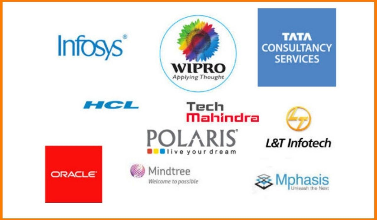 Top Software Companies in India
