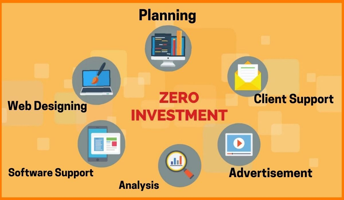 Zero Investment in these areas of Businesses