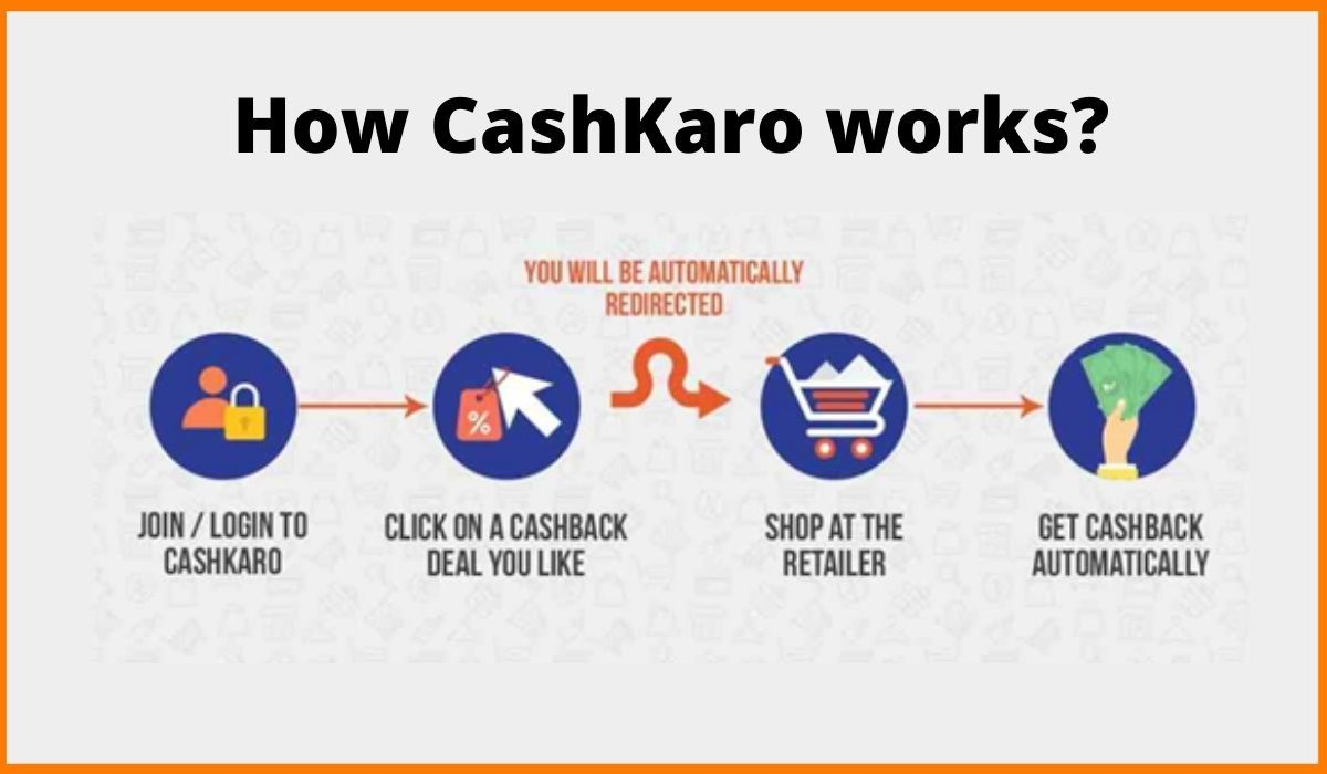 the process of cashKaro