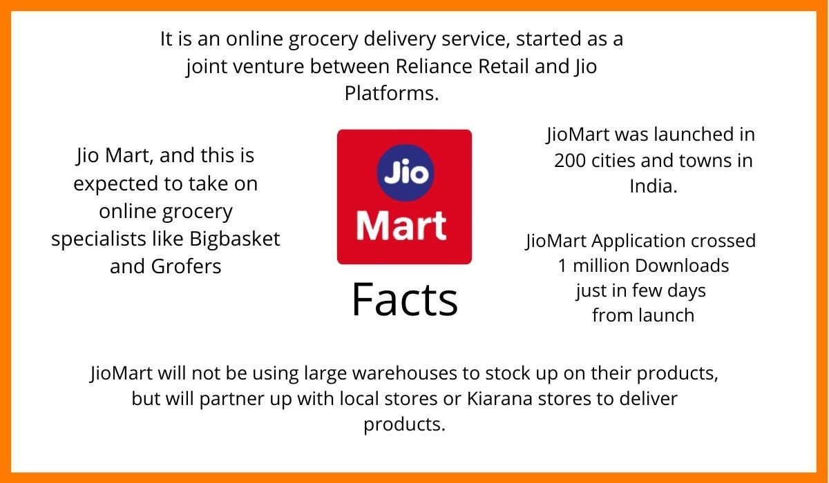 Some facts on Jio Mart