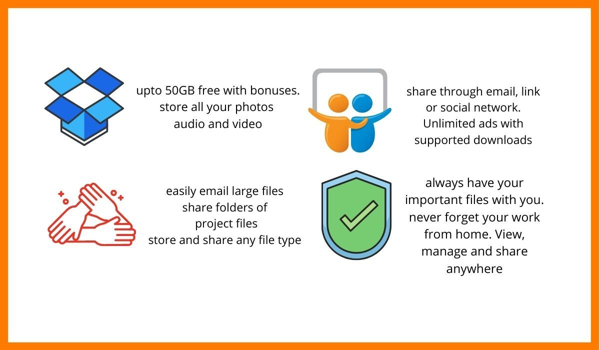 Mediafire handles all your file needs