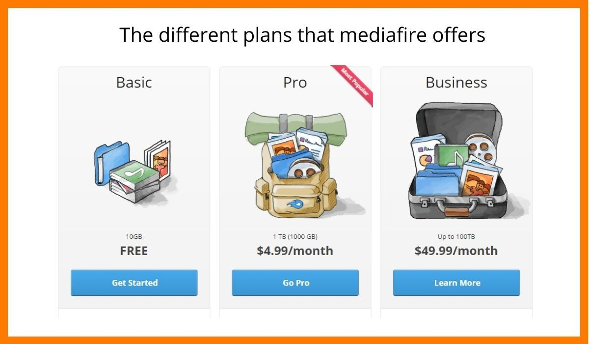 The different plans mediafire offers