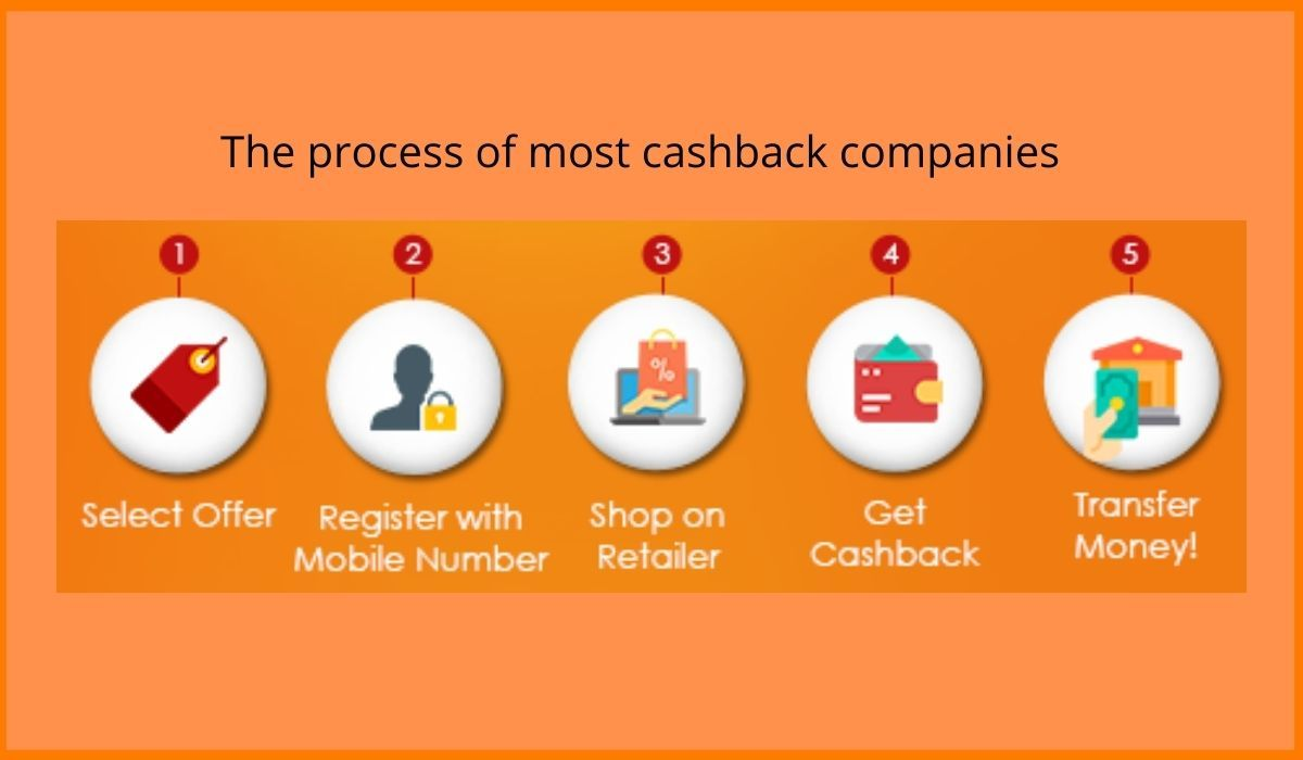 The process of most cashback companies