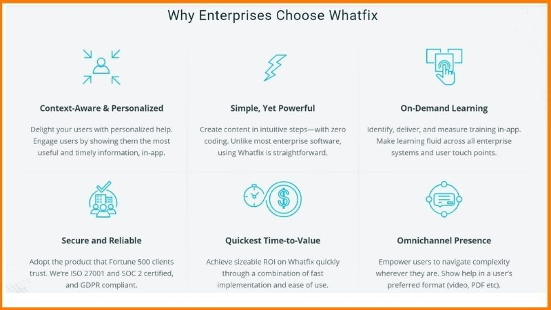 Why enterprises choose Whatfix