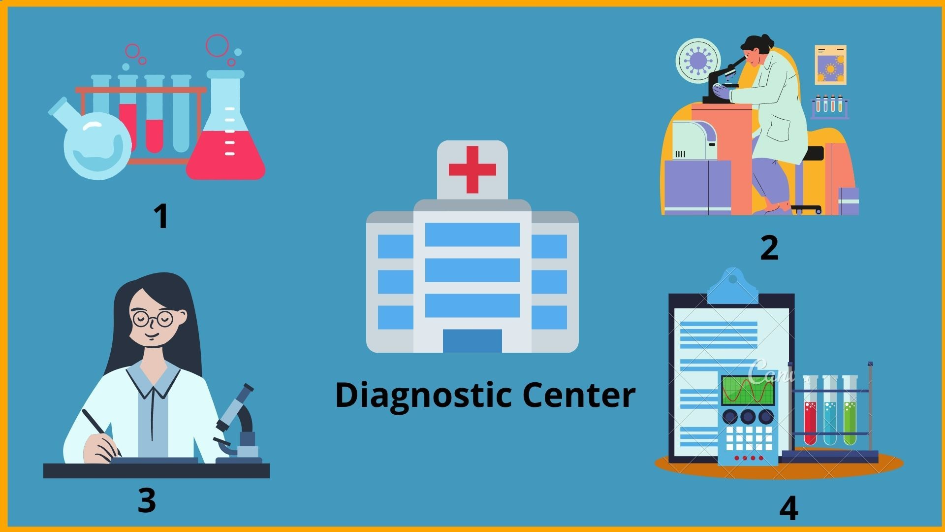Diagnostic center and work process