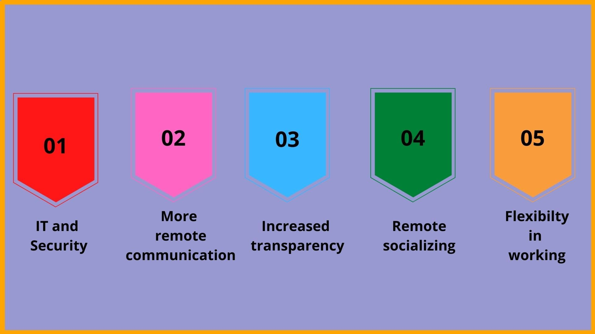 Remote Work trends in 2020