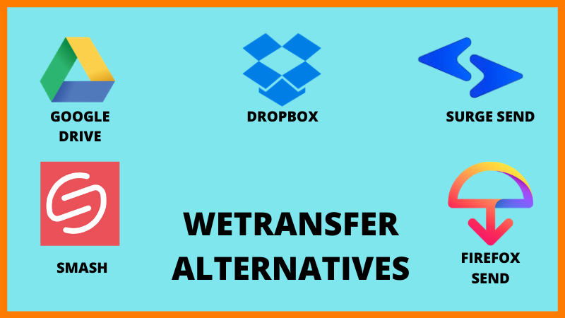 Some major competitors for WeTransfer