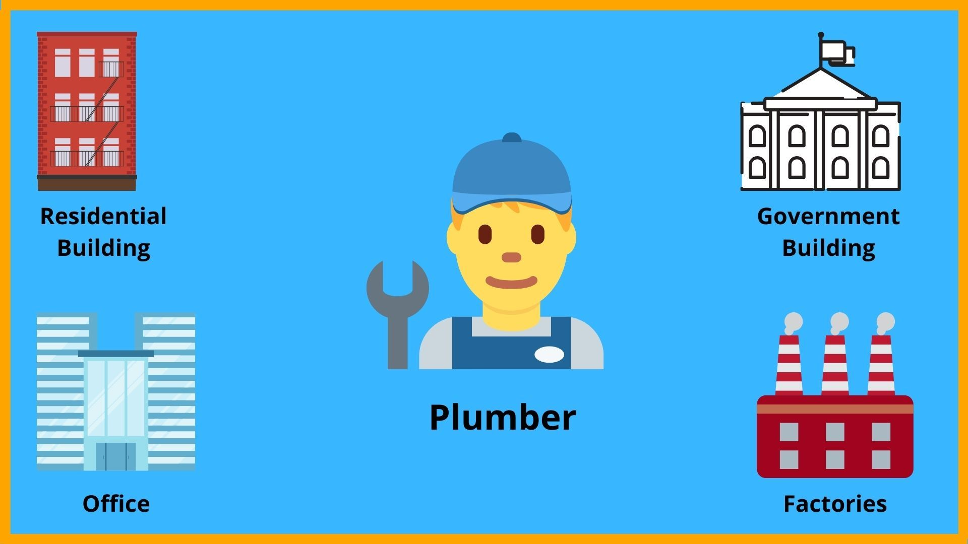 Workplace of Plumber