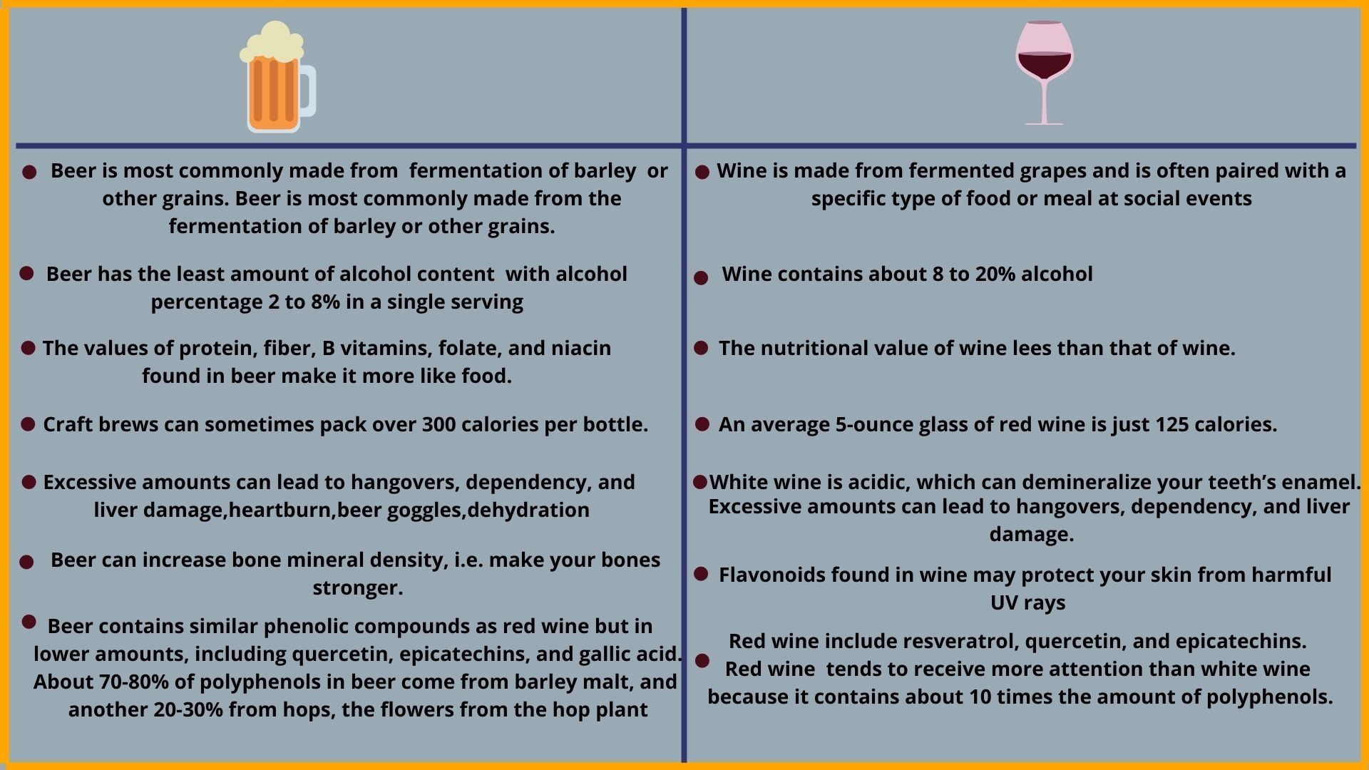 About Beer and Wine