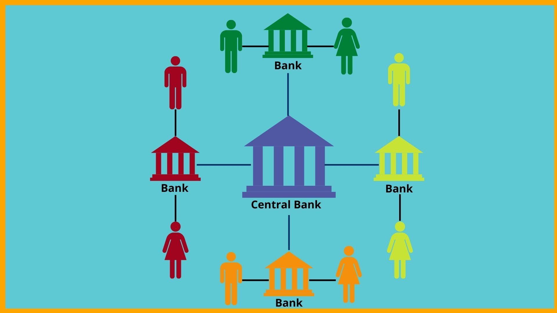 Centralised Payment System